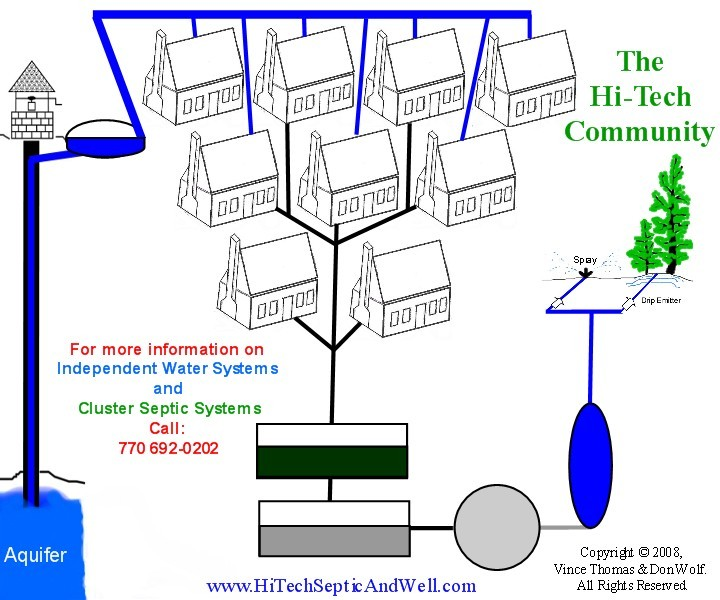 Mobile Home Park Investing. Wiring. Mobile Home Park Sewer Connection Diagram At Scoala.co